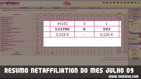 Resumo do mês Julho 2009 dos meus resultados Netaffiliation